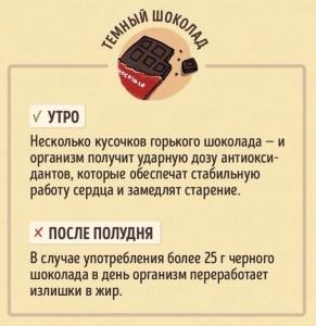 Карточки для правильного питания