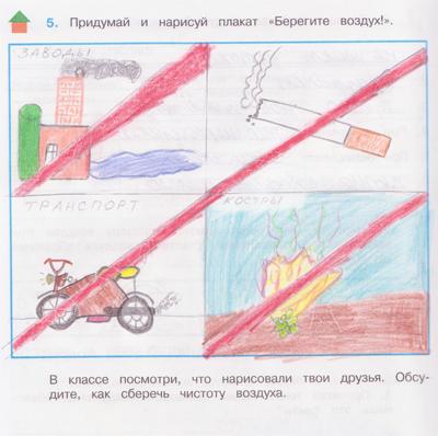 придумай и нарисуй экологические знаки к этим рисункам