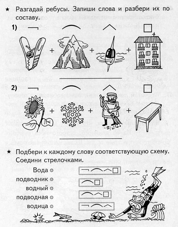 Русский язык задания на лето иду в 4 класс решебник