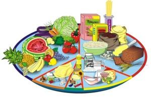 Еда, для укрепления иммунитета