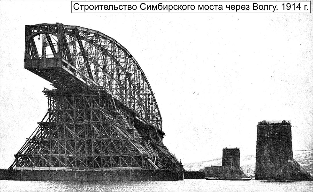 1914-Симбирский-мост-стройка