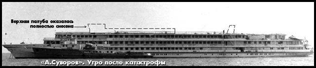 Suvorov_1